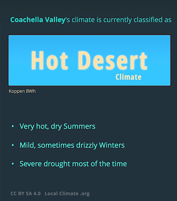 Three attributes of Coachella Valley's climate that make it a Hot Desert climate. Graphic.