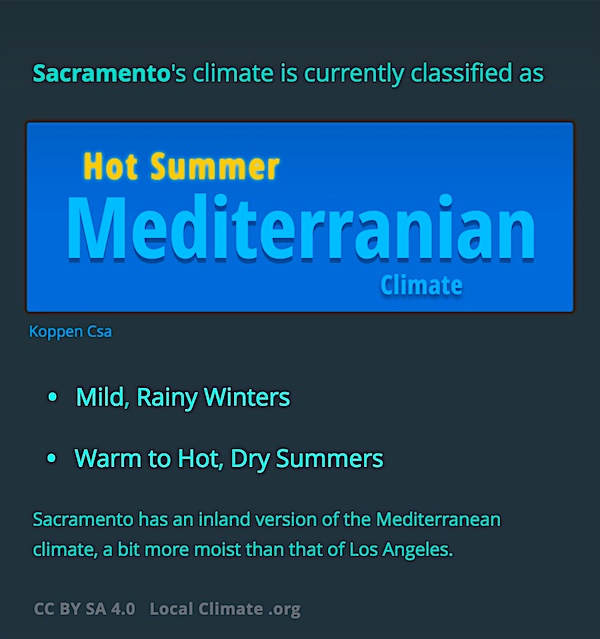 This shows the two attributes that best describes Sacramento's Mediterranean climate. Graphic.