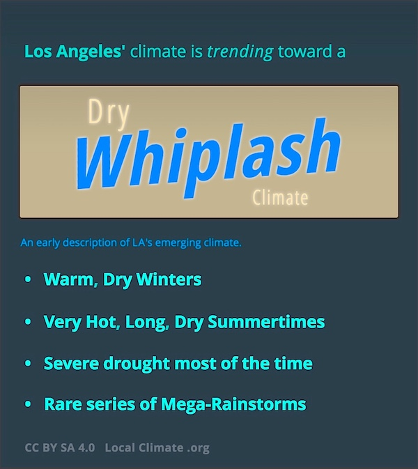 This describes four attributes of  LA's emerging new so-called Dry Whiplash climate. Graphic.